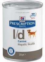 Hill's L/D для собак Лечение Печени