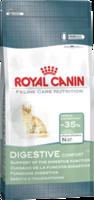 Royal Canin Digestive Comfort