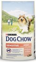 Dog Chow Sensitive Salmon & Rice