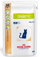 Royal Canin Diabetic для кошек с диабетом