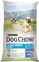 Dog Chow Puppy Large Breed Turkey & Rice